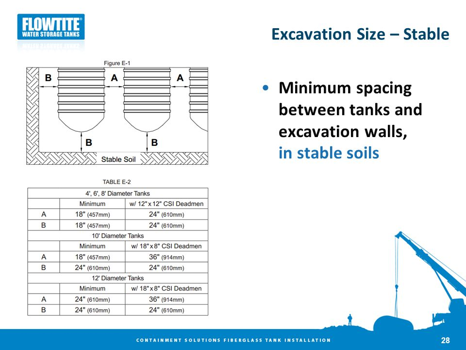Excavation Size – Stable