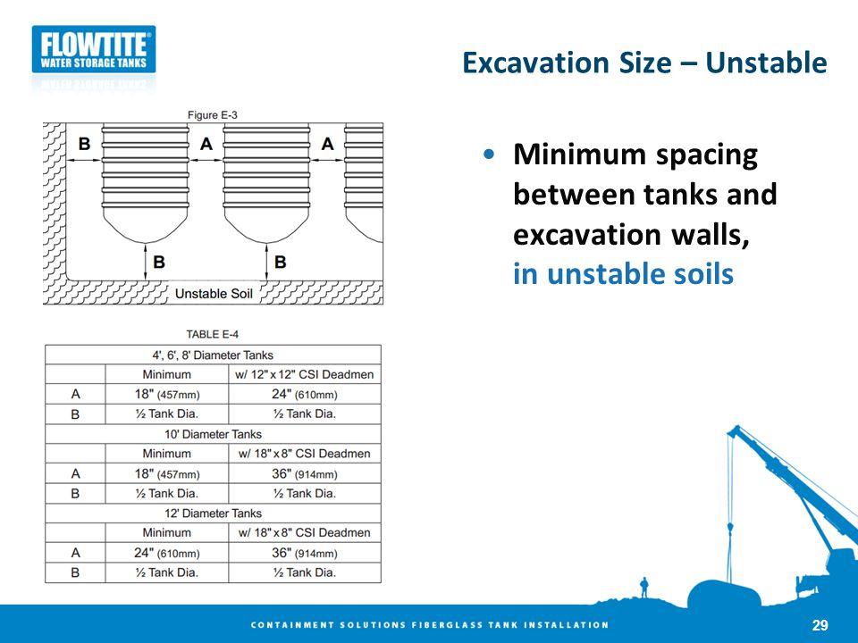 Excavation Size – Unstable