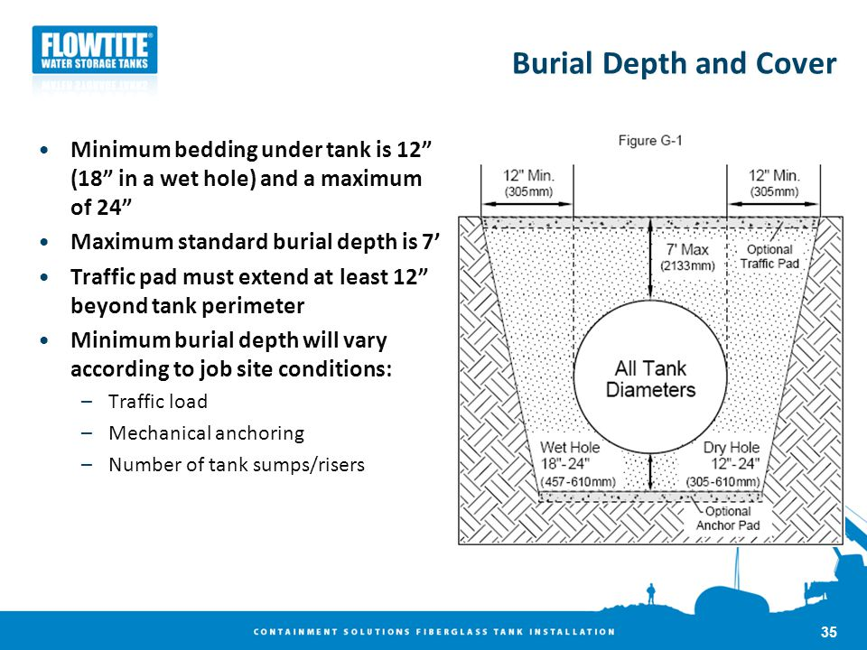 Burial Depth and Cover Minimum bedding under tank is 12 (18 in a wet hole) and a maximum of 24 Maximum standard burial depth is 7'