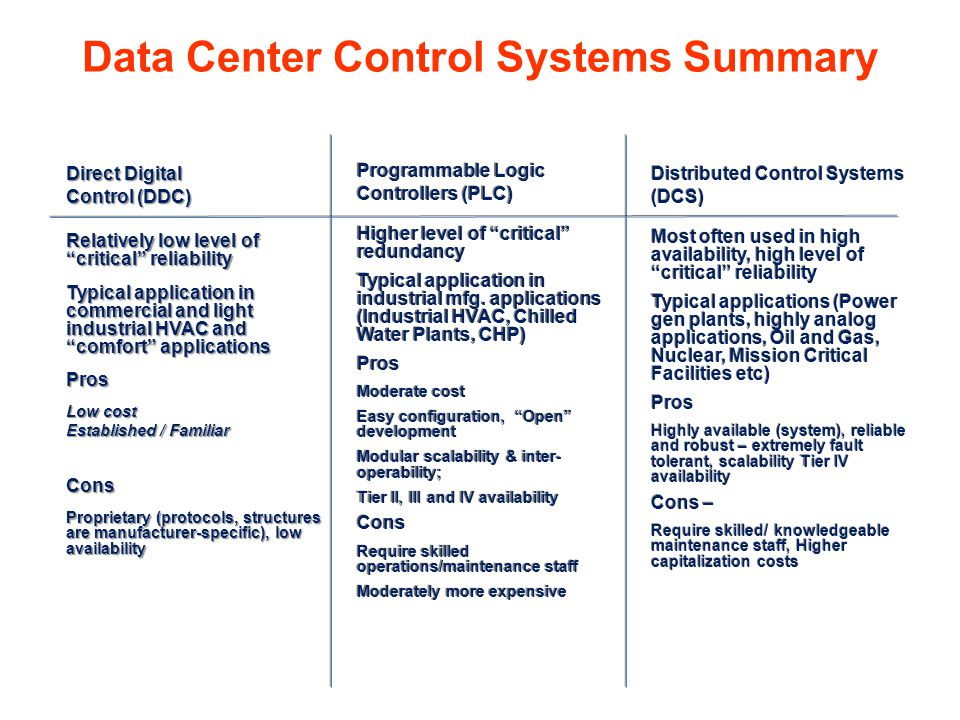 Data Center Control Systems Summary