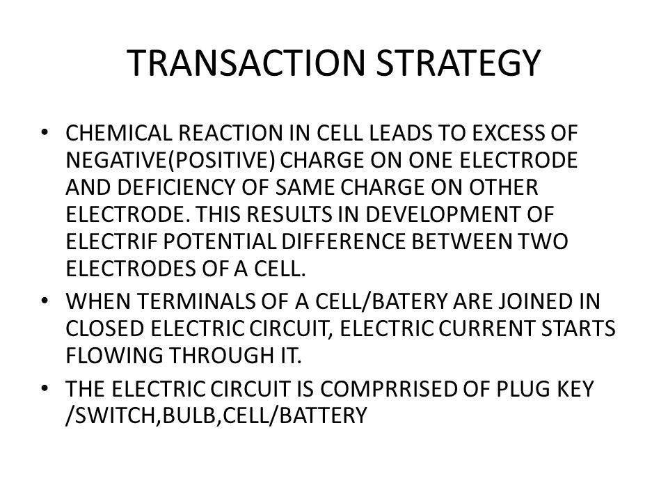 TRANSACTION STRATEGY