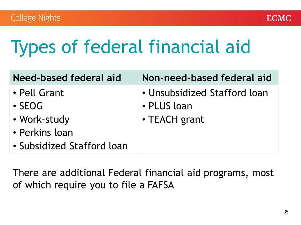 Types of federal financial aid