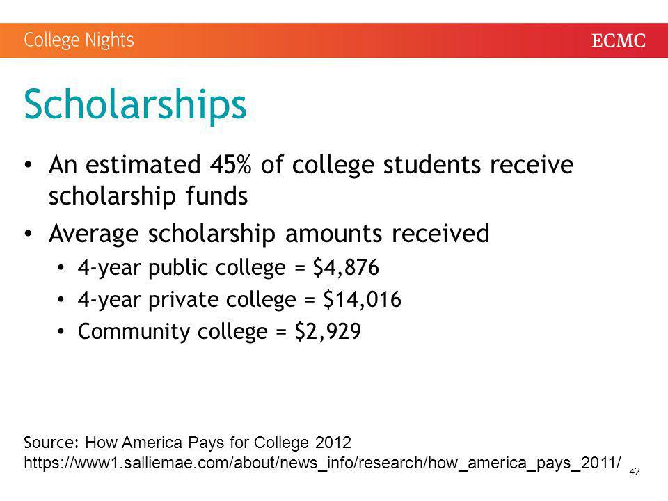 Scholarships An estimated 45% of college students receive scholarship funds. Average scholarship amounts received.
