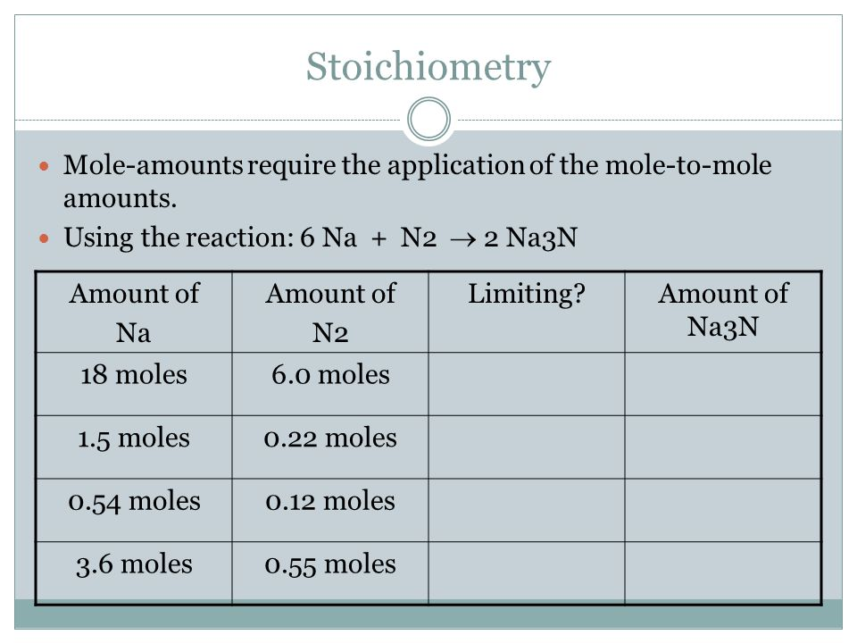 Stoichiometry Mole-amounts require the application of the mole-to-mole amounts. Using the reaction: 6 Na + N2  2 Na3N.