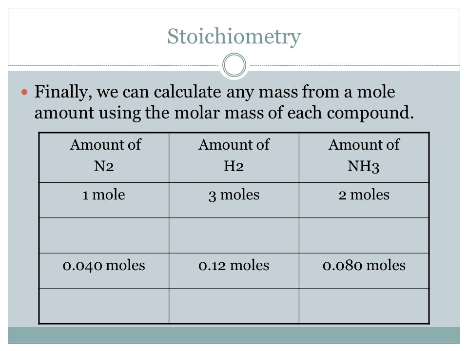 Stoichiometry Finally, we can calculate any mass from a mole amount using the molar mass of each compound.