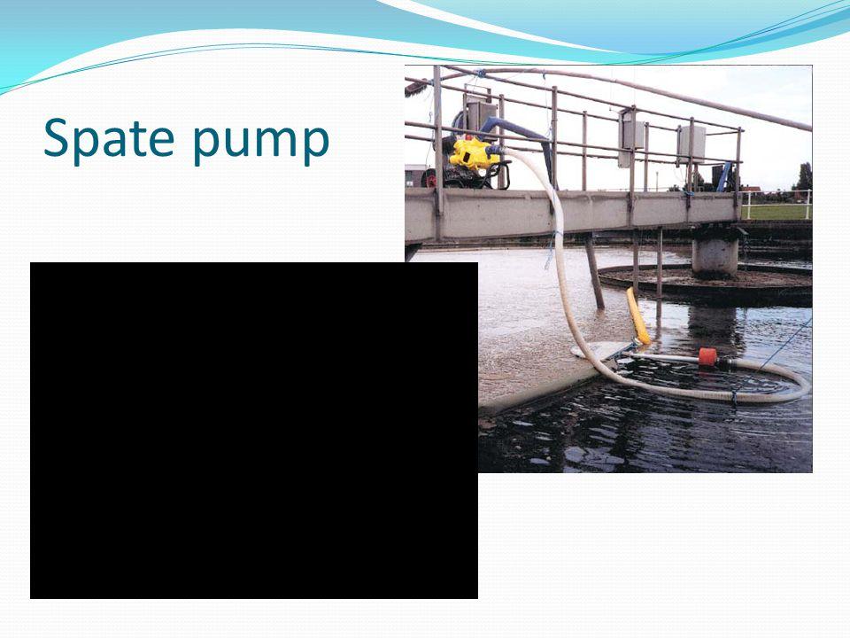 Spate pump