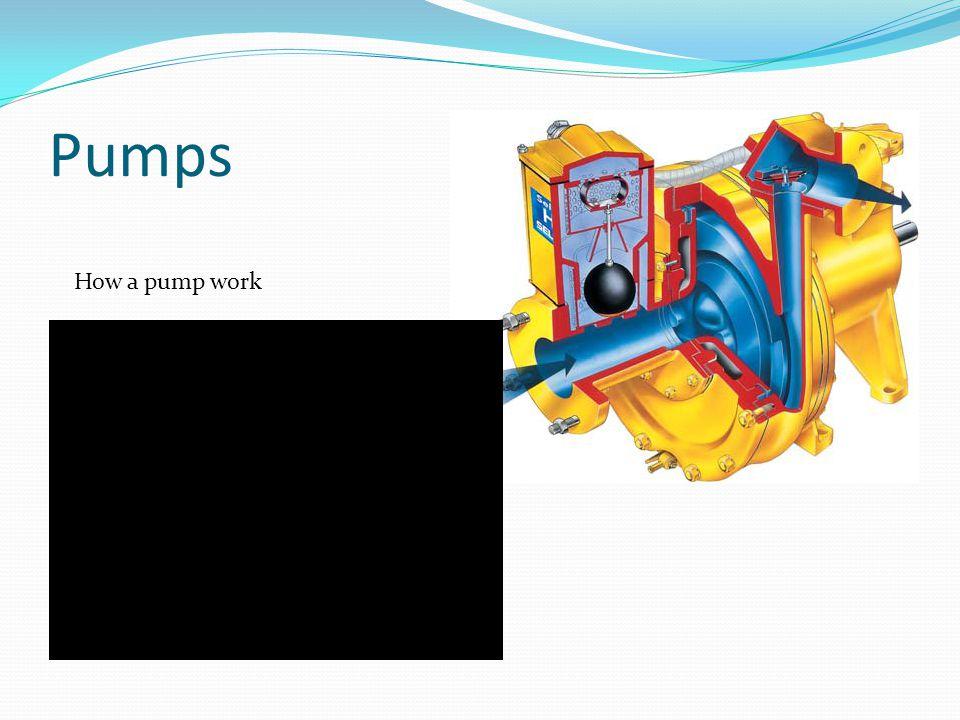 Pumps How a pump work