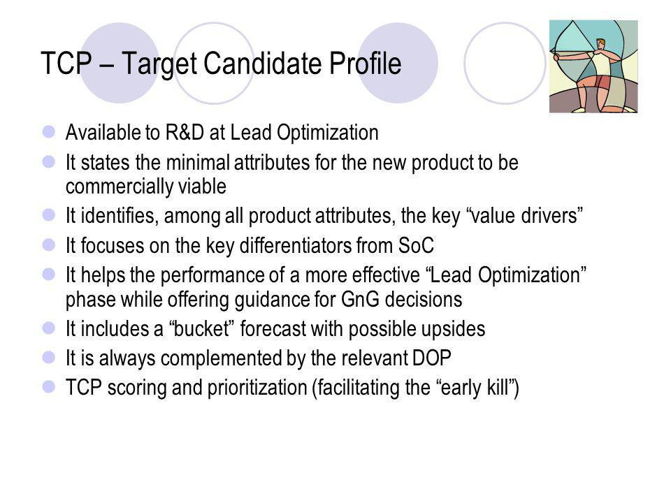 TCP – Target Candidate Profile
