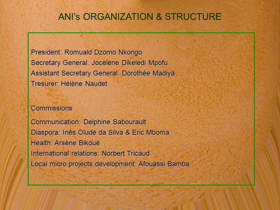 ANI's ORGANIZATION & STRUCTURE