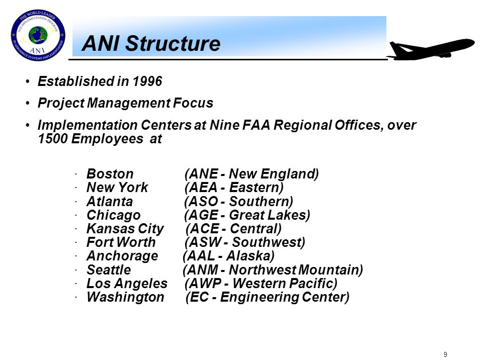 ANI History & Structure