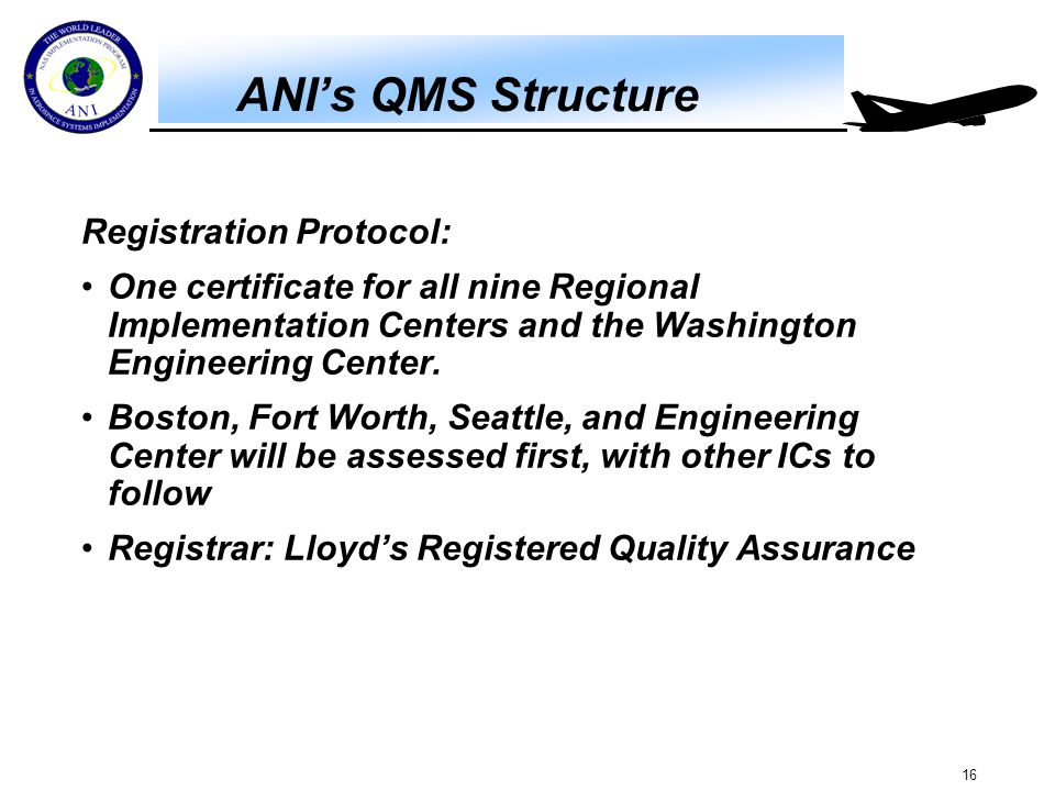ANI's QMS Structure An illustration of how ANI has integrated the PDCA or PDSA cycle into their QMS.