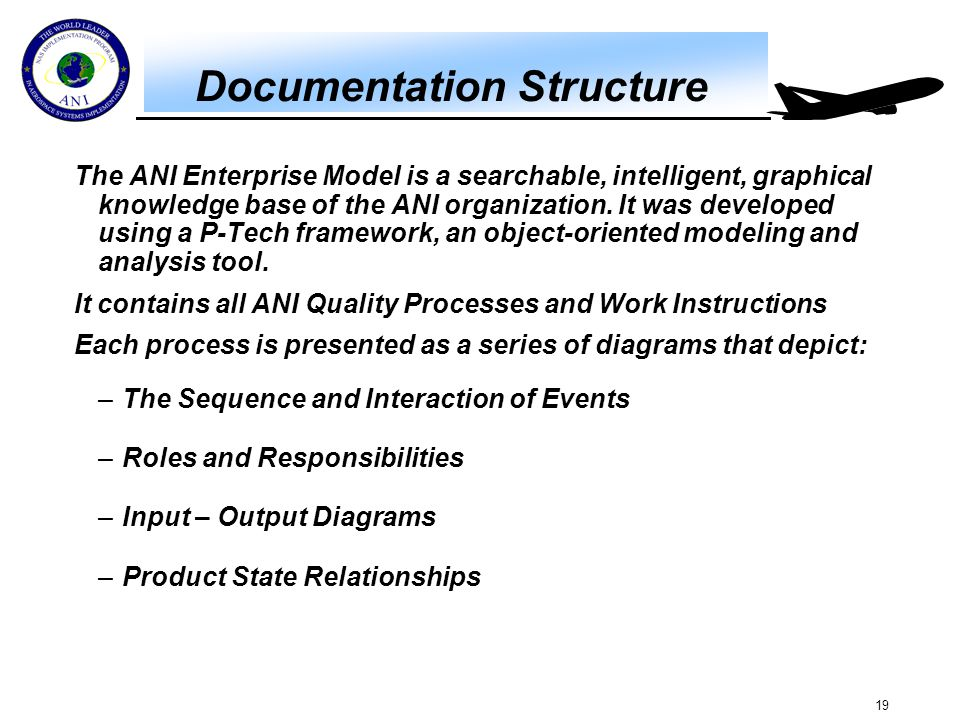 Documentation Structure