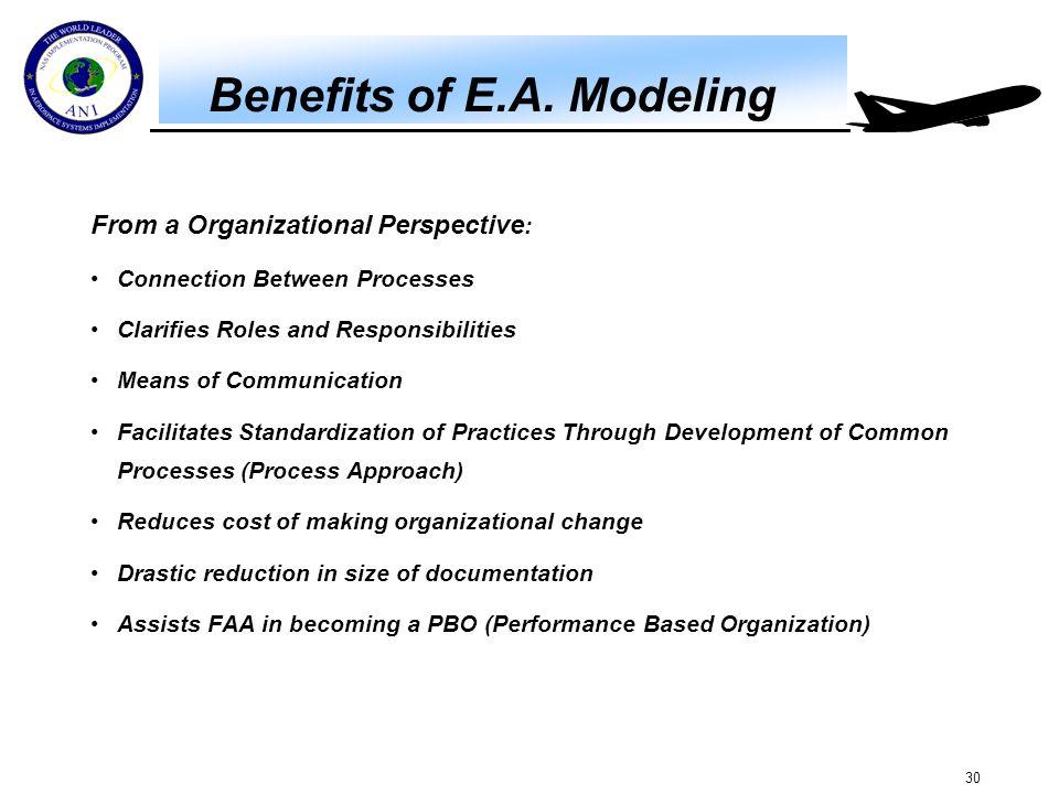 Benefits of E.A. Modeling