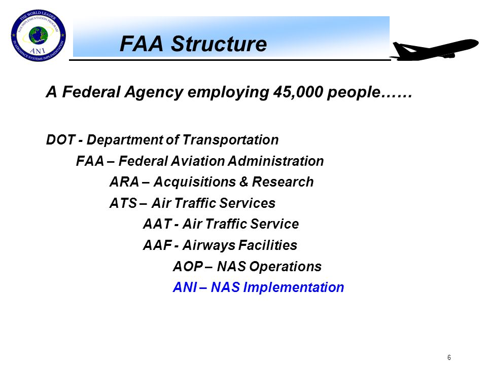 Quality Management in FAA