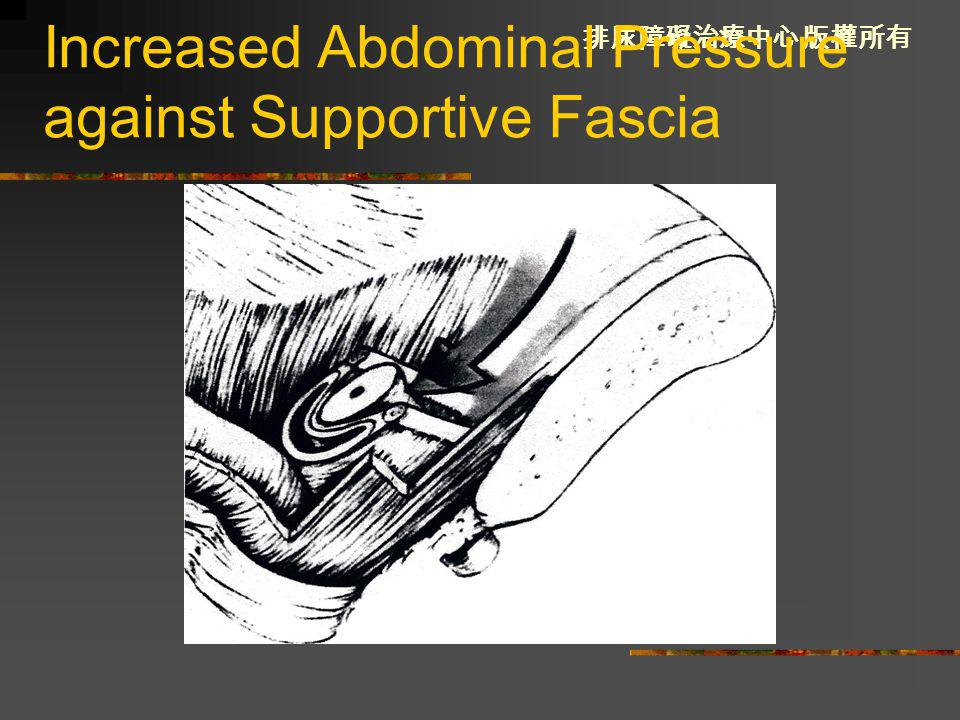 Increased Abdominal Pressure against Supportive Fascia