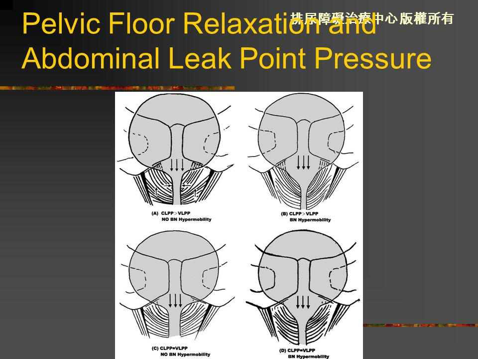Pelvic Floor Relaxation and Abdominal Leak Point Pressure