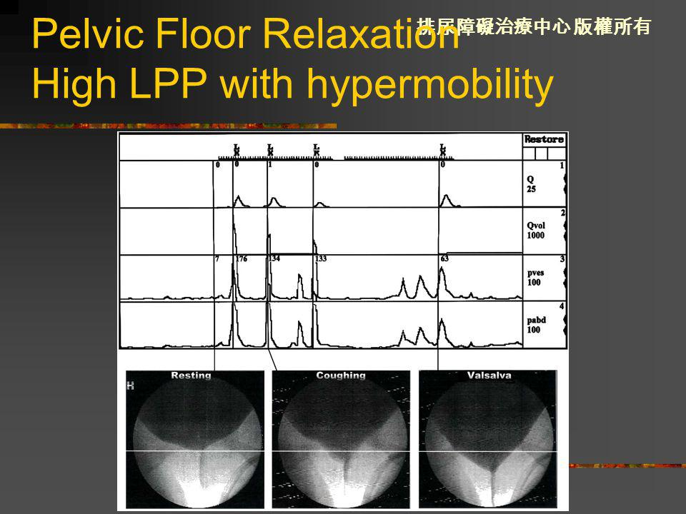 Pelvic Floor Relaxation High LPP with hypermobility