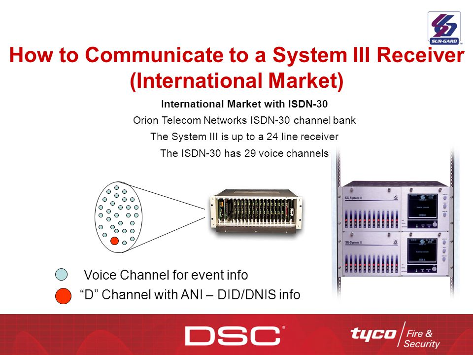 How to Communicate to a System III Receiver (International Market)