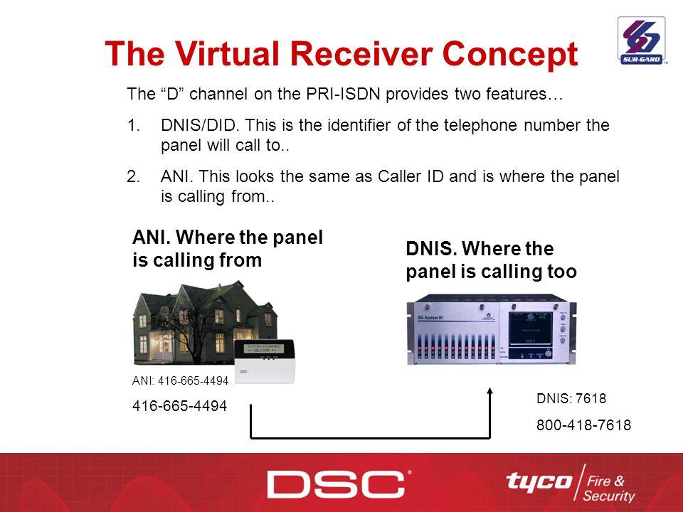 The Virtual Receiver Concept