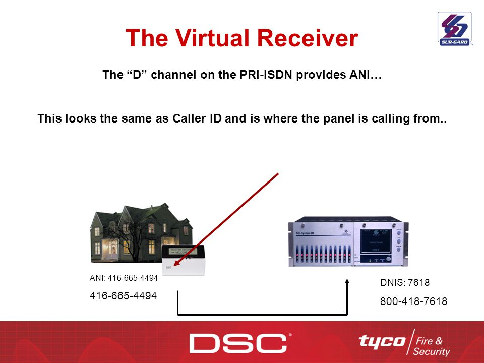 The D channel on the PRI-ISDN provides ANI…