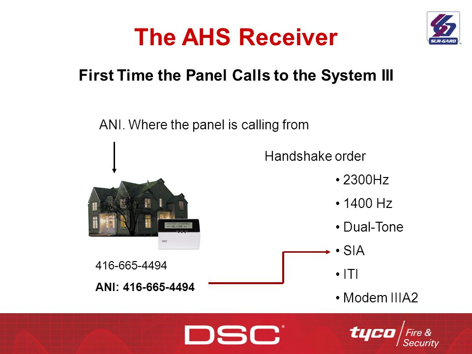 First Time the Panel Calls to the System III