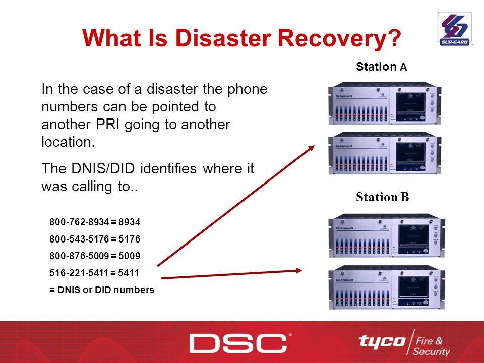 What Is Disaster Recovery