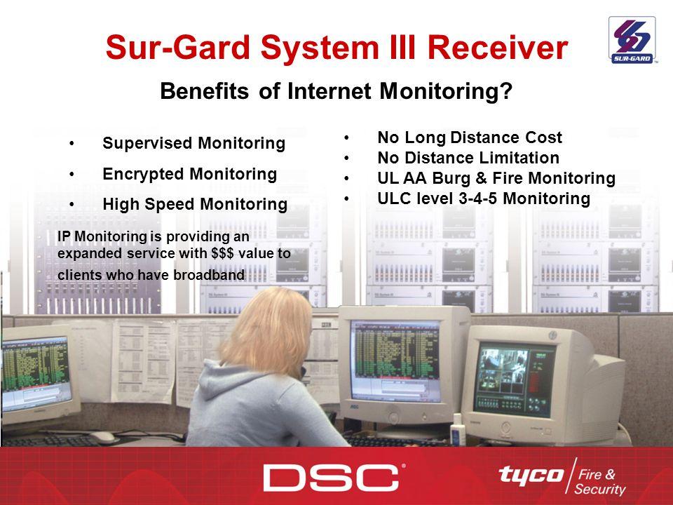 Sur-Gard System III Receiver Benefits of Internet Monitoring