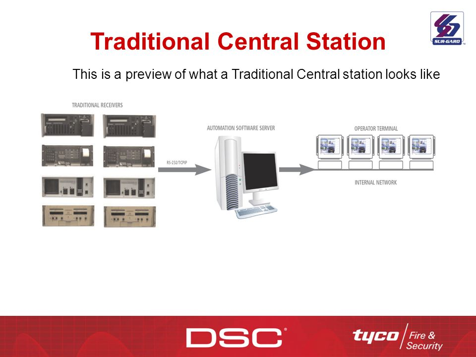 Traditional Central Station