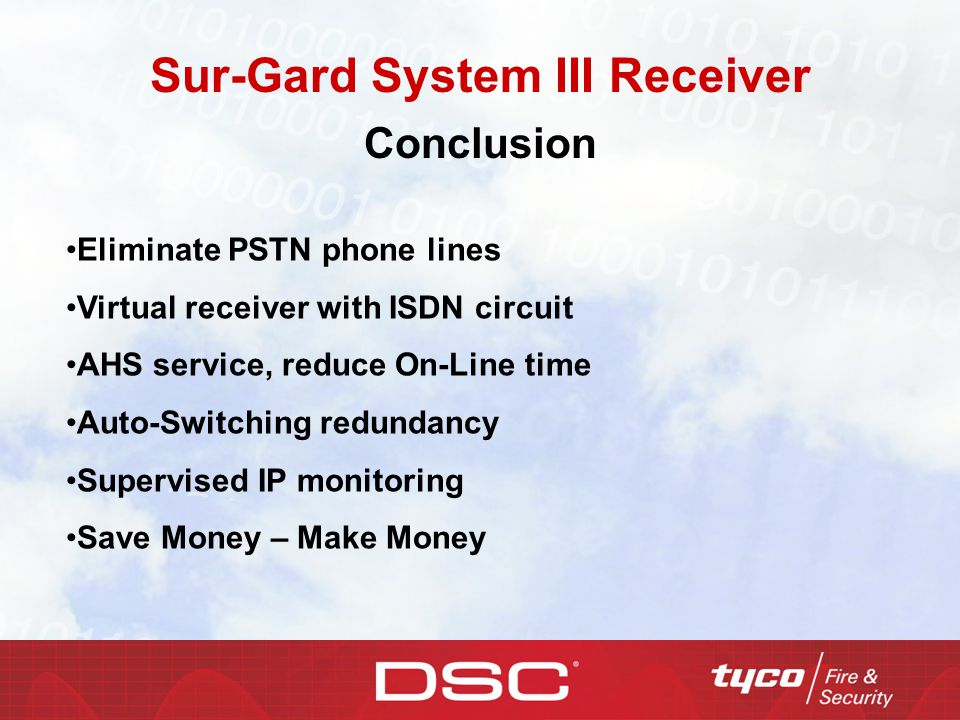Sur-Gard System III Receiver
