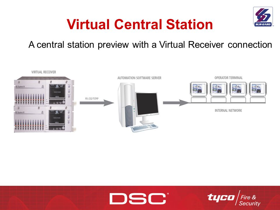 Virtual Central Station