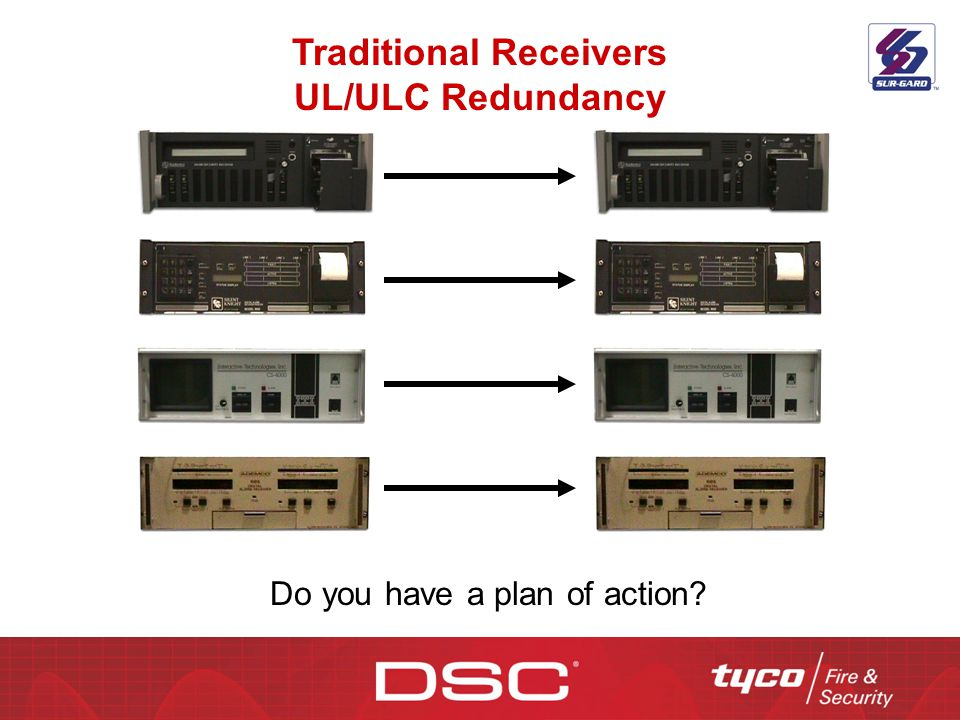 Traditional Receivers UL/ULC Redundancy