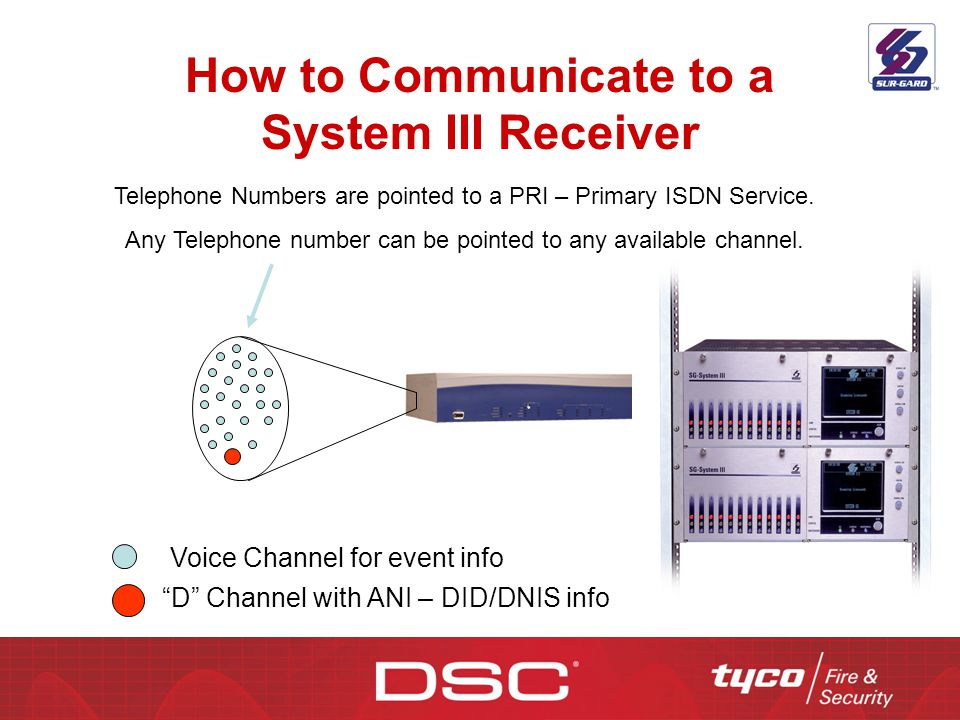How to Communicate to a System III Receiver