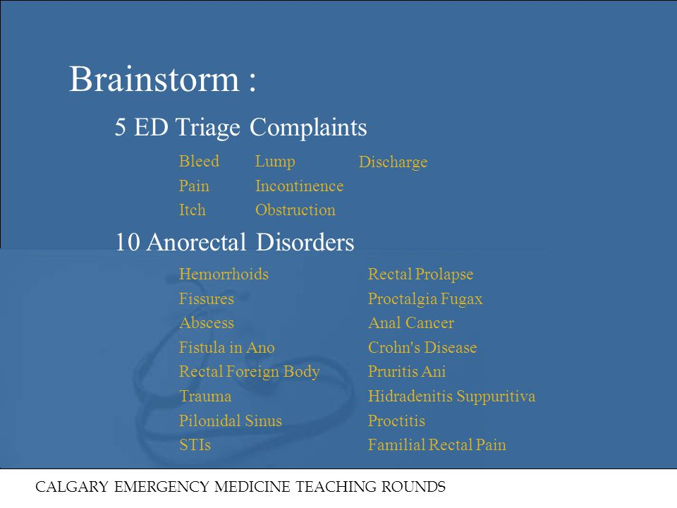 Brainstorm : 5 ED Triage Complaints 10 Anorectal Disorders Bleed Pain