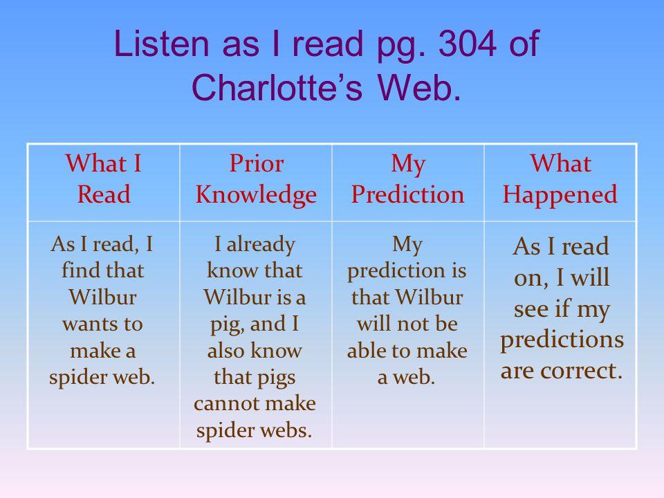 Listen as I read pg. 304 of Charlotte's Web.