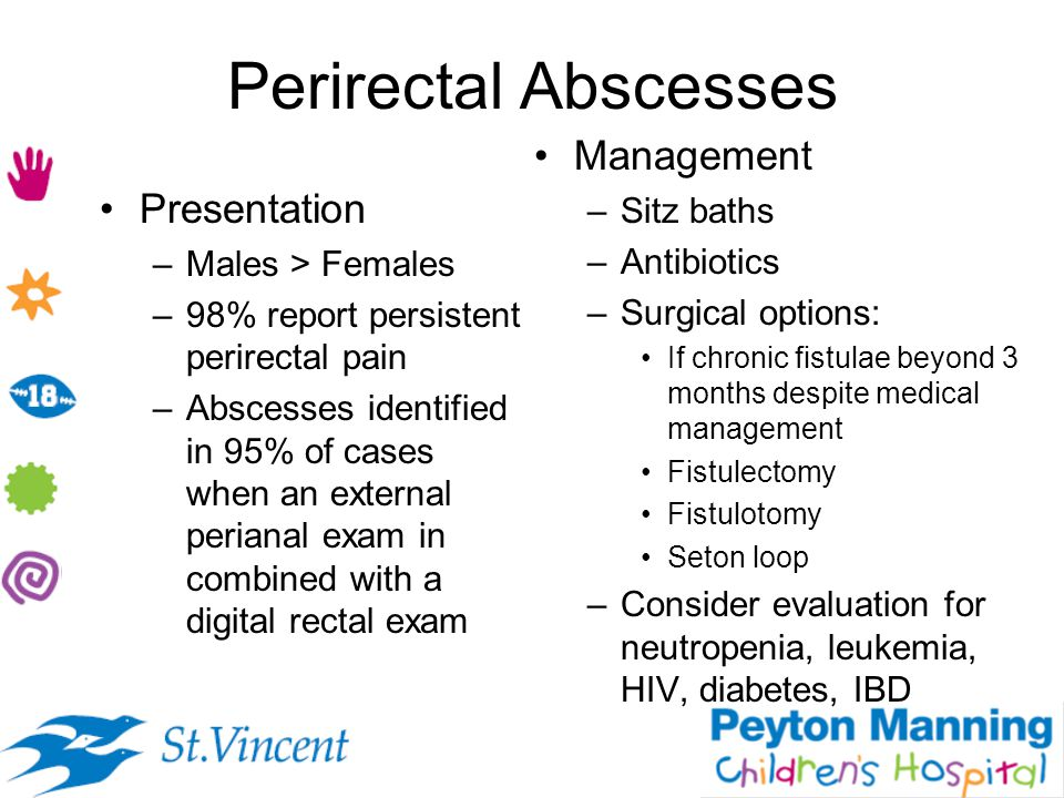 Perirectal Abscesses Management Presentation Sitz baths Antibiotics