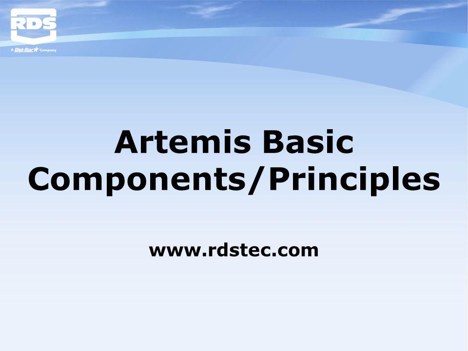 Artemis Basic Components/Principles www.rdstec.com