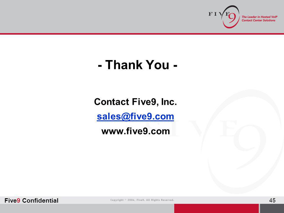 - Thank You - Contact Five9, Inc. sales@five9.com www.five9.com