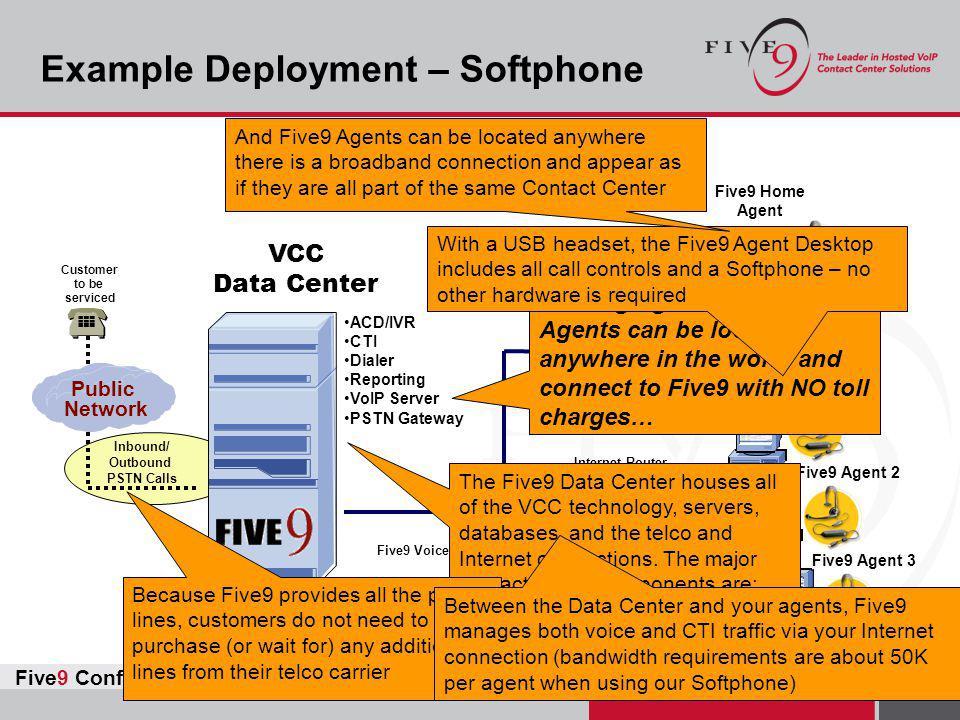 Example Deployment – Softphone