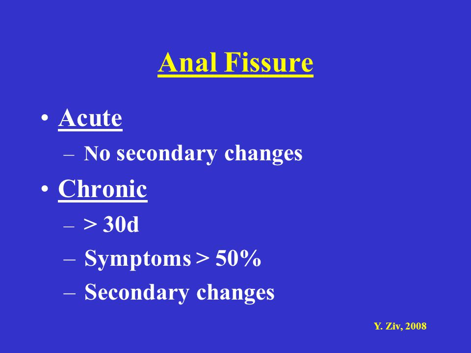 Anal Fissure Acute Chronic Symptoms > 50% Secondary changes