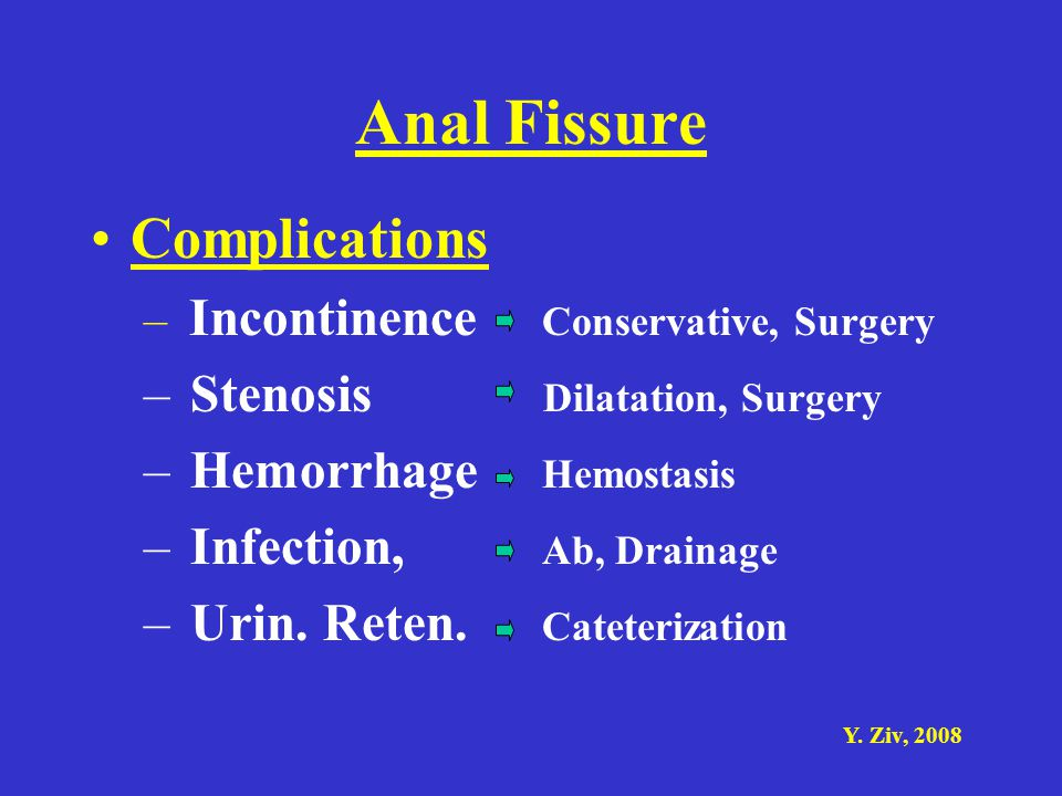 Anal Fissure Complications Stenosis Dilatation, Surgery