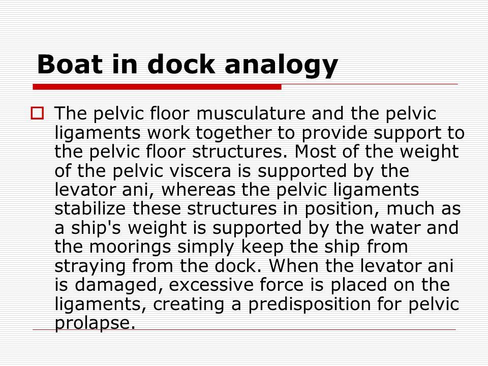 Boat in dock analogy