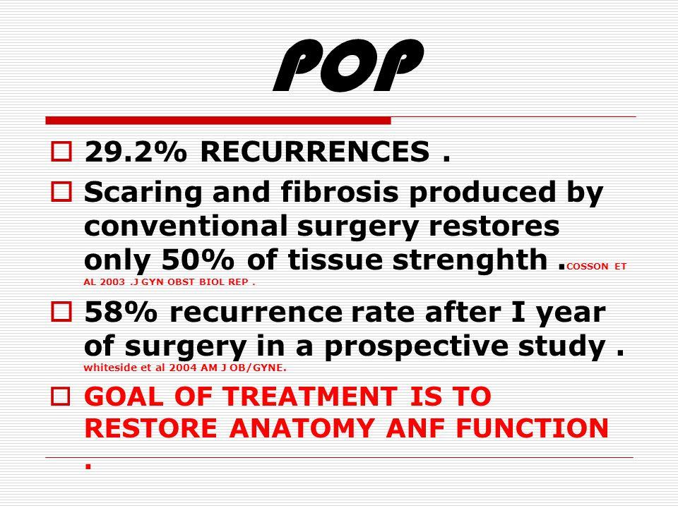 POP 29.2% RECURRENCES .