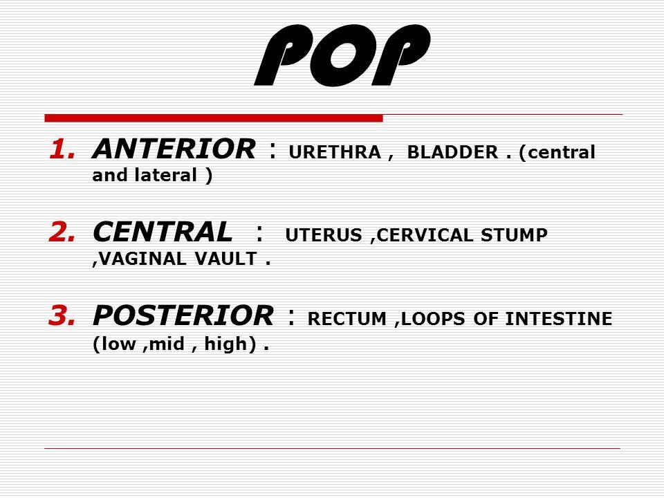 POP ANTERIOR : URETHRA , BLADDER . (central and lateral )