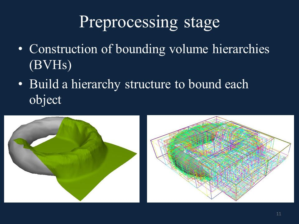 Preprocessing stage Construction of bounding volume hierarchies (BVHs)