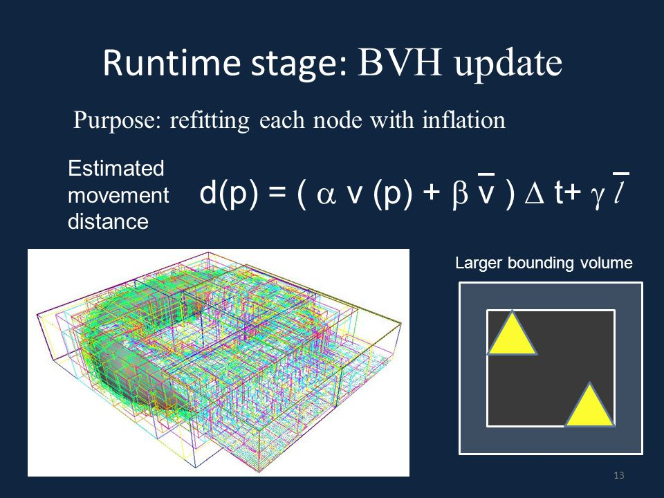 Runtime stage: BVH update