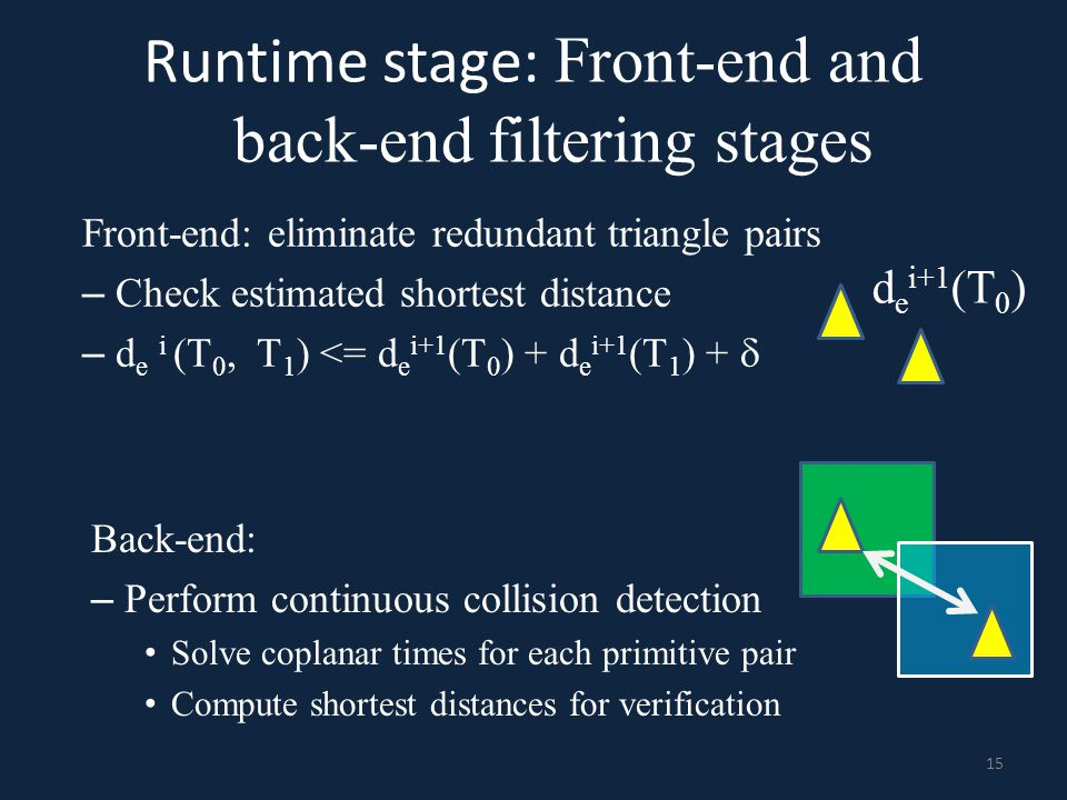 Runtime stage: Front-end and back-end filtering stages
