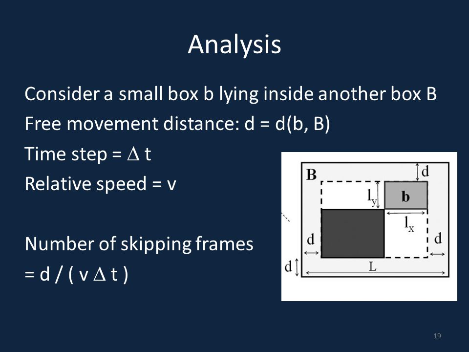 Analysis Consider a small box b lying inside another box B