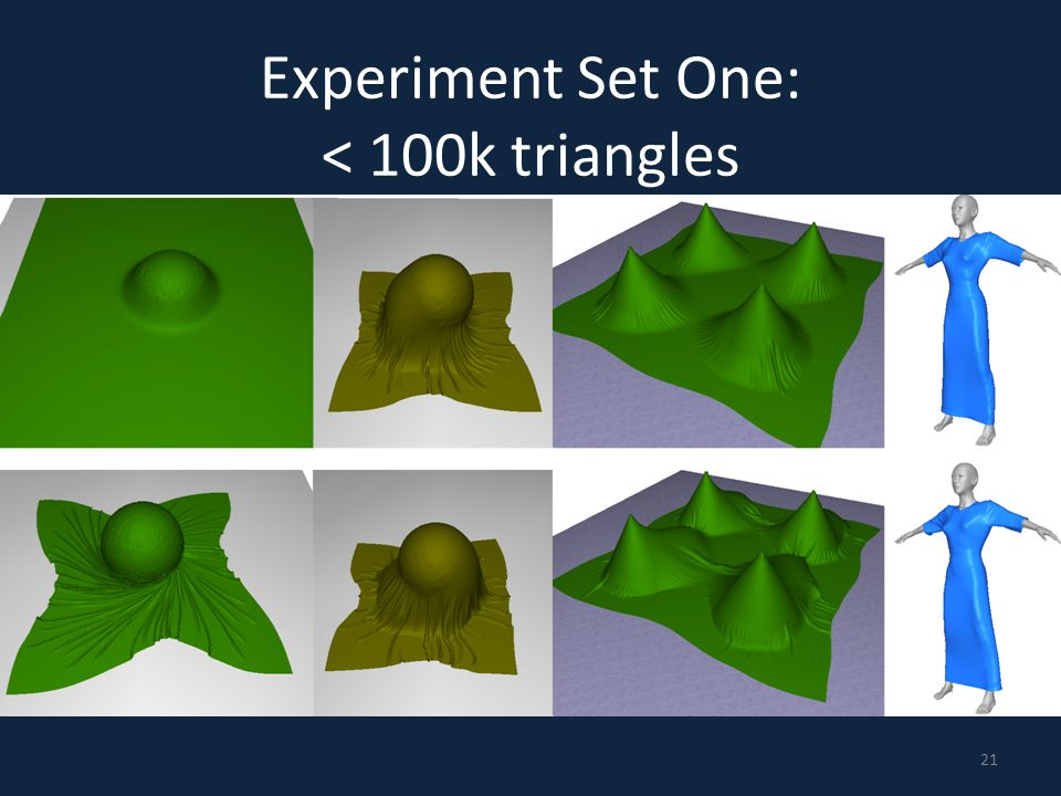 Experiment Set One: < 100k triangles