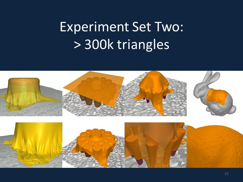 Experiment Set Two: > 300k triangles