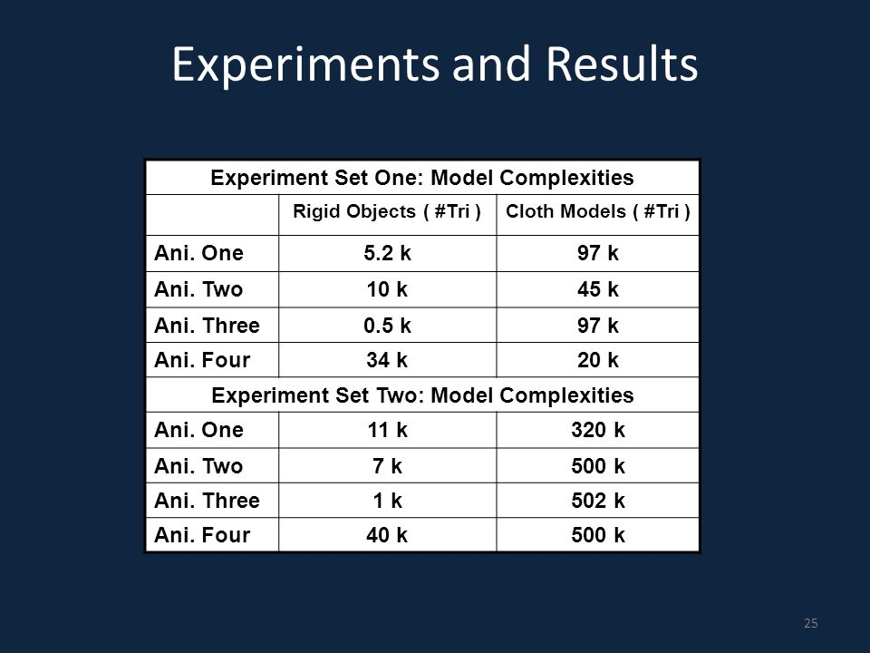 Experiments and Results